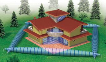 Barriere esterne infrarossi e microonde per la casa villa - Sistema allarme casa ...